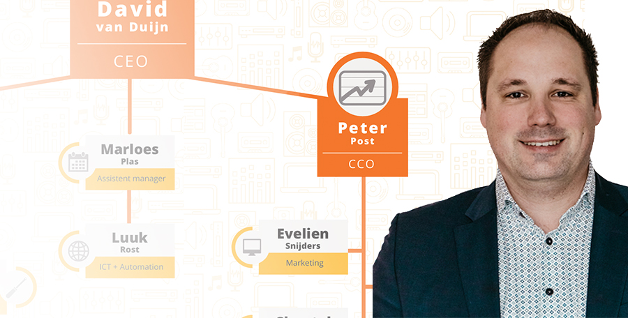 Nieuwe Chief Commercial Officer Peter Post